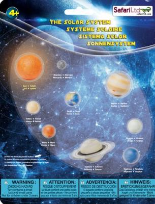The Solar System -8 Realistic Models